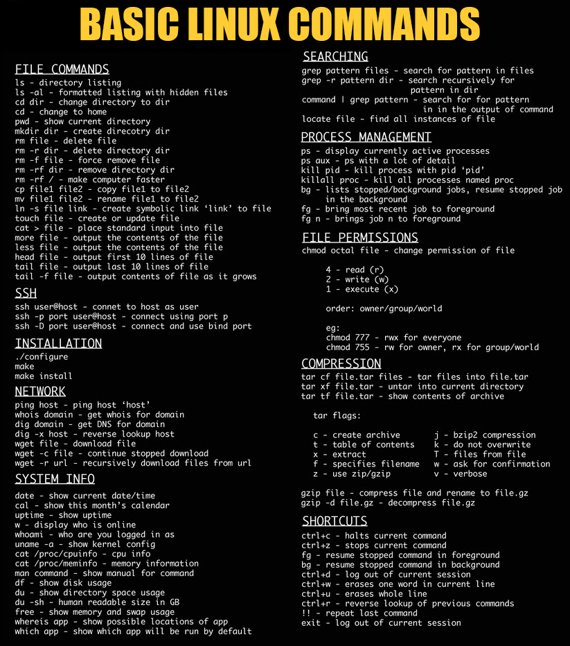 Basic Linux Commands - GoOribi Inc